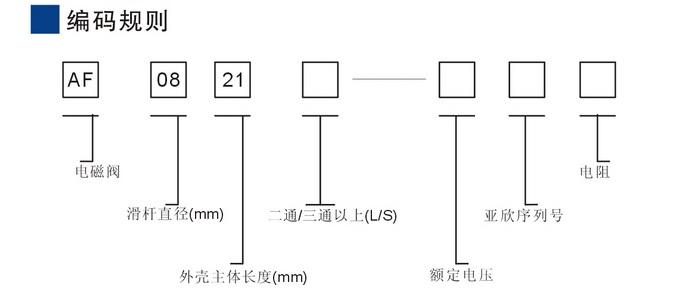 电磁铁:广东深圳亚欣电子压力锅电磁阀af0821产品资料之二